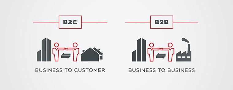 B2B und B2C – Parallelen und Unterschiede
