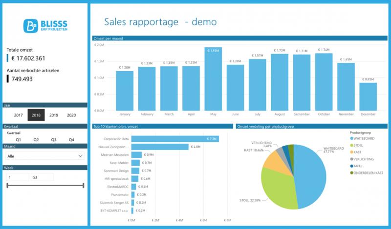 Blisss Sales Rapportage screenshot