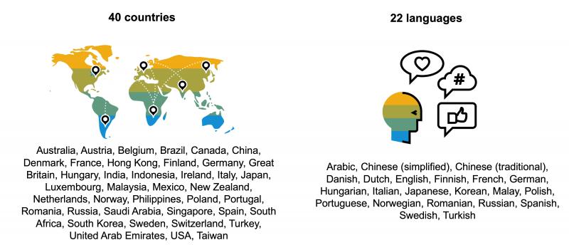 landen en talen