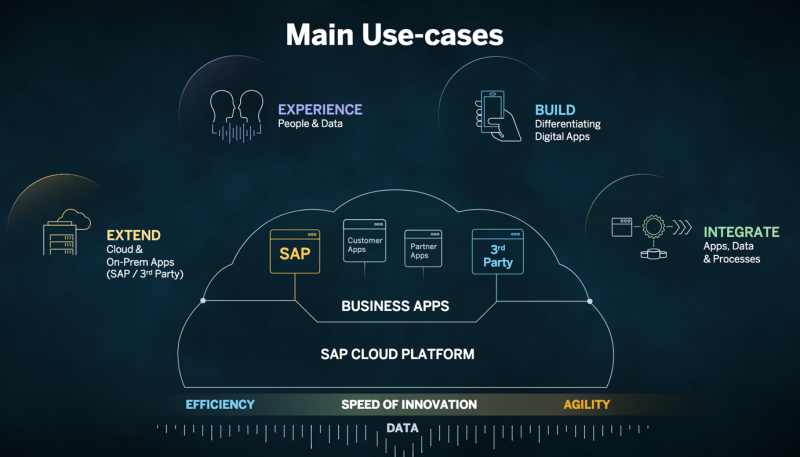main-use-cases